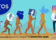 Evolution of Social Media and how it Changed the Marketing Game